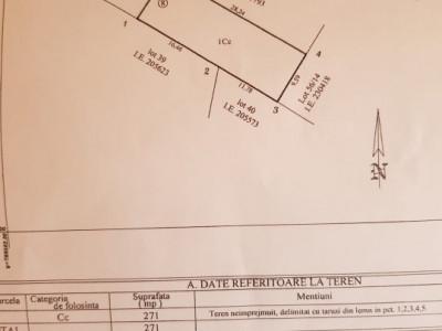 Teren - Zona Compozitori - Ideal Constructie - Ocazie !